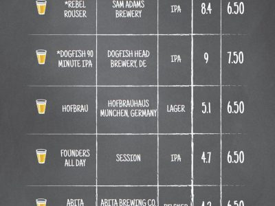 Digital Beer Chalkboard Menu